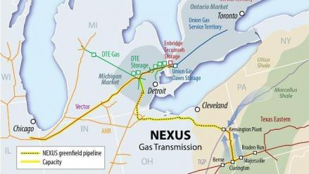 NEXUS Pipeline Route through Canada and USA